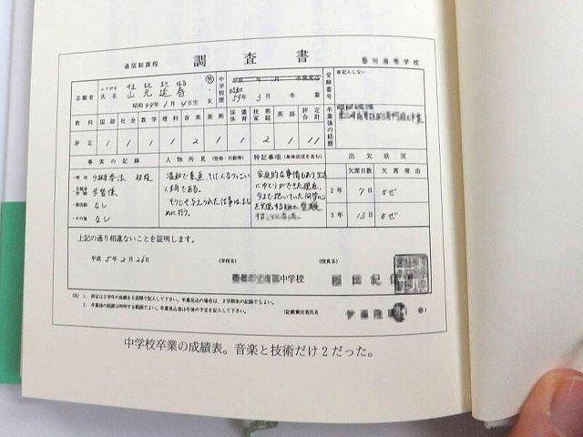 宮本延春氏の調査書